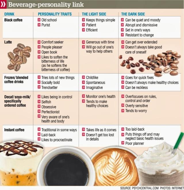 coffeeisms3
